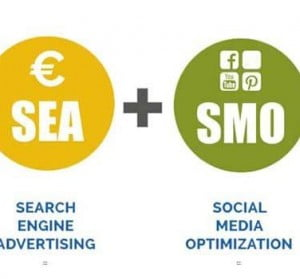 le marketing par moteur de recherche (SEM)