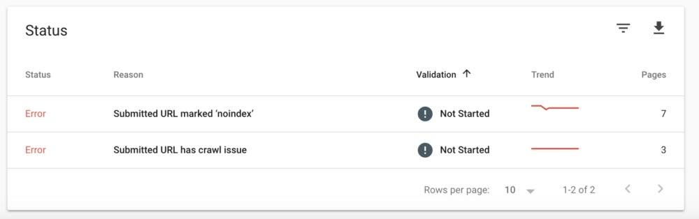 errors-index-coverage-report-gsc