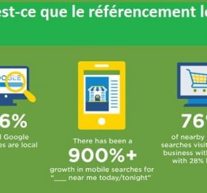 referencement SEO