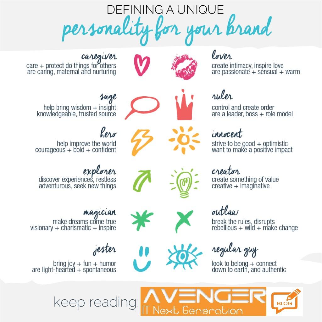 Marketing Campaign - Character Development