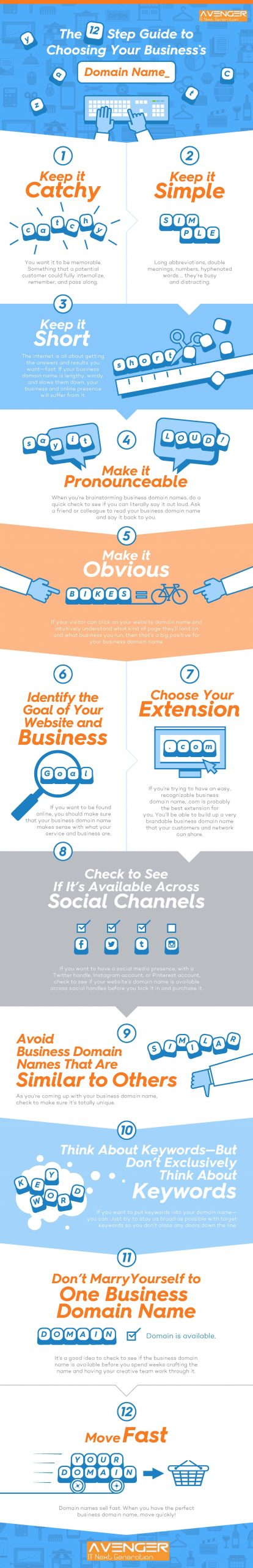 Record the best domain for the site - 12 principles for choosing the right domain name infographic