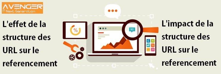 L'impact de la structure des URL sur le référencement