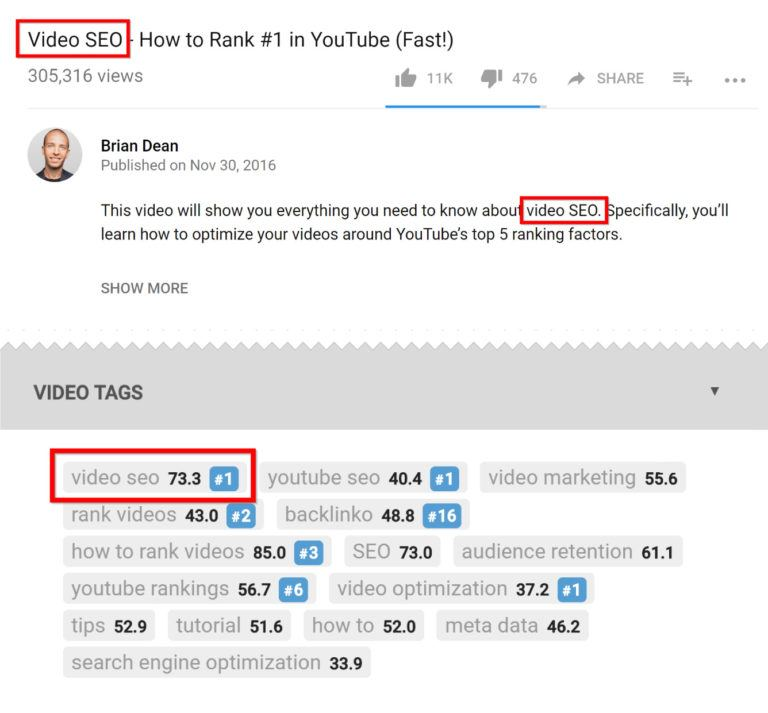 Keywords in the title and description of the video - SEO title