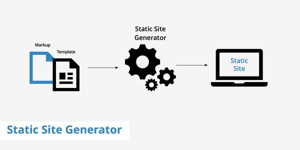 static site generator